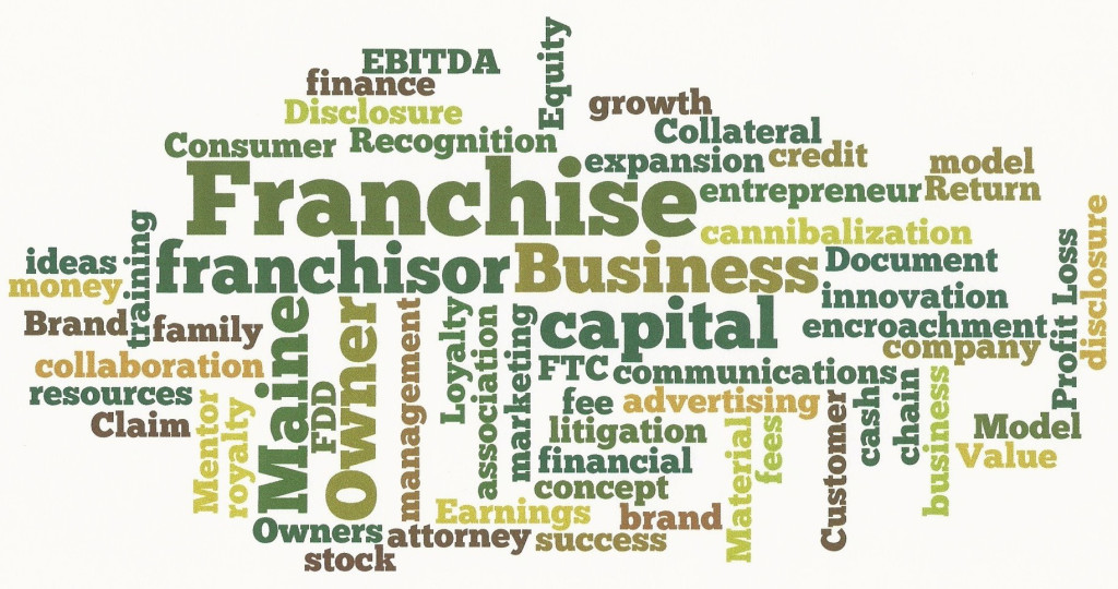 Components of franchise ownership.